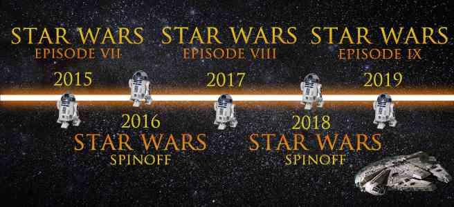 star-wars-timeline1