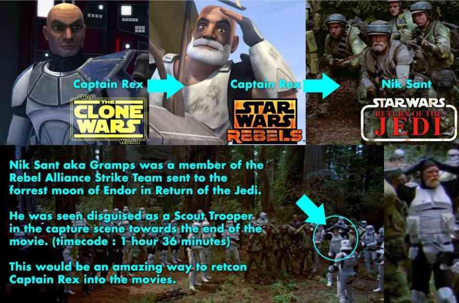 Rex Theory