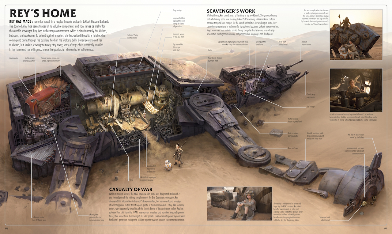 Star-Wars-Complete-Locations-Reys-Home-Spread