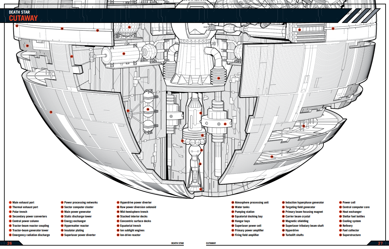 Haynes Death Star Cutaway Bottom haynes manual reveals secrets behind imperial death star star  at bayanpartner.co