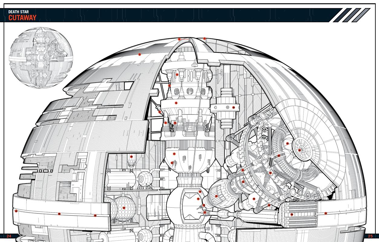 Haynes Manual Reveals Secrets Behind Imperial Death Star