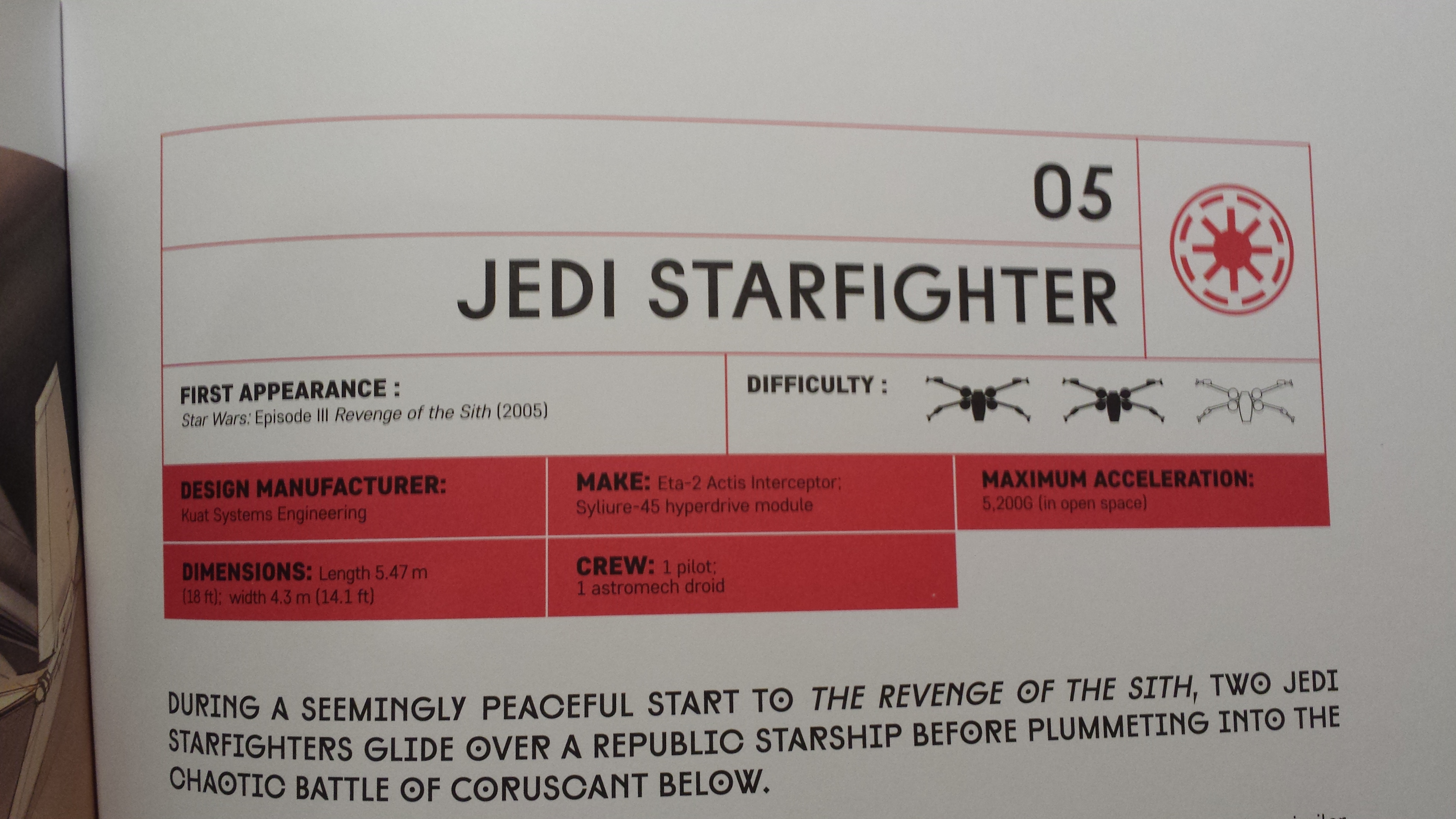 Review Celebrate The Ships Of Star Wars And Become A Paper Artist How To Fold An Origami Naboo Starfighter Other Starships From There Are Three Different Difficulties Models Represented At Introduction Each Model By Number X Wings In Title Block